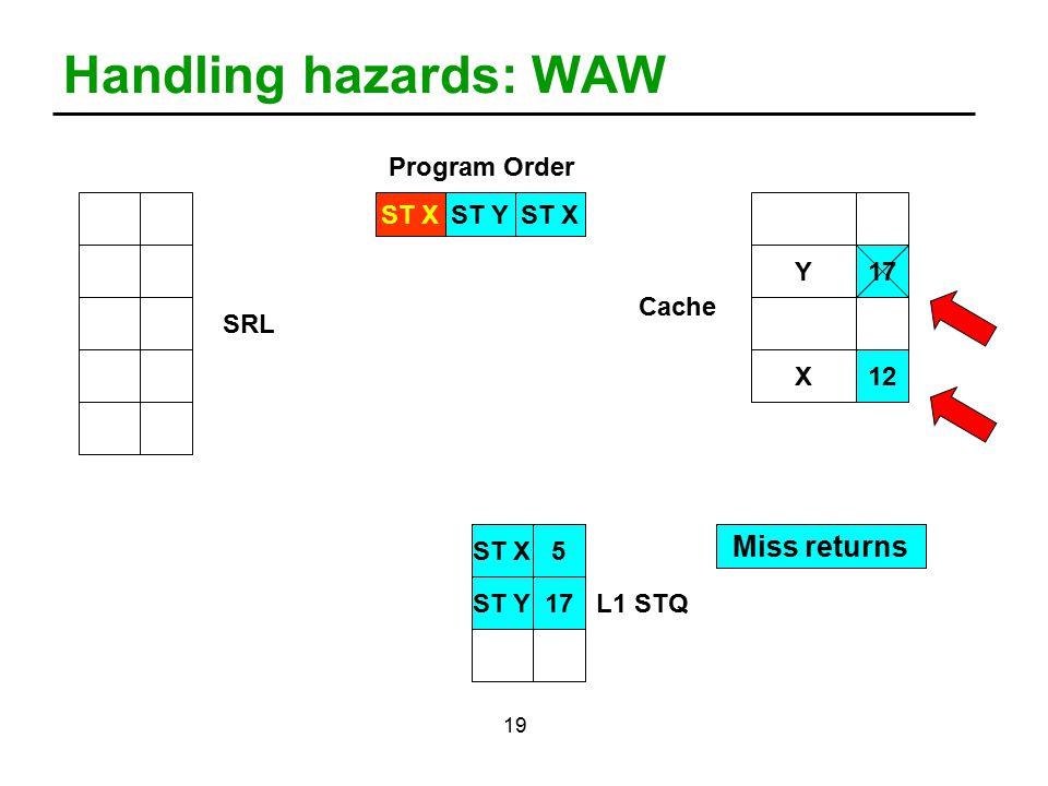 19 Handling hazards: WAW ST X12ST XST Y17 Y2 X38 17 12 ST X5 512 SRL Cache L1 STQ Miss returns ST XST YST X Program Order
