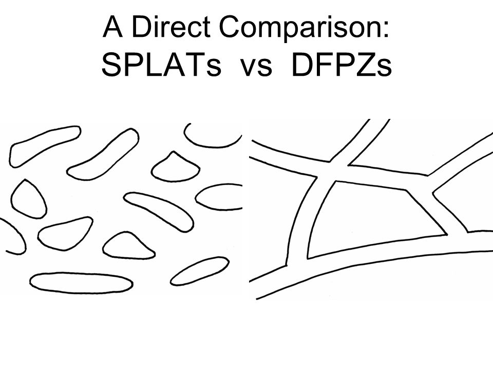 A Direct Comparison: SPLATs vs DFPZs