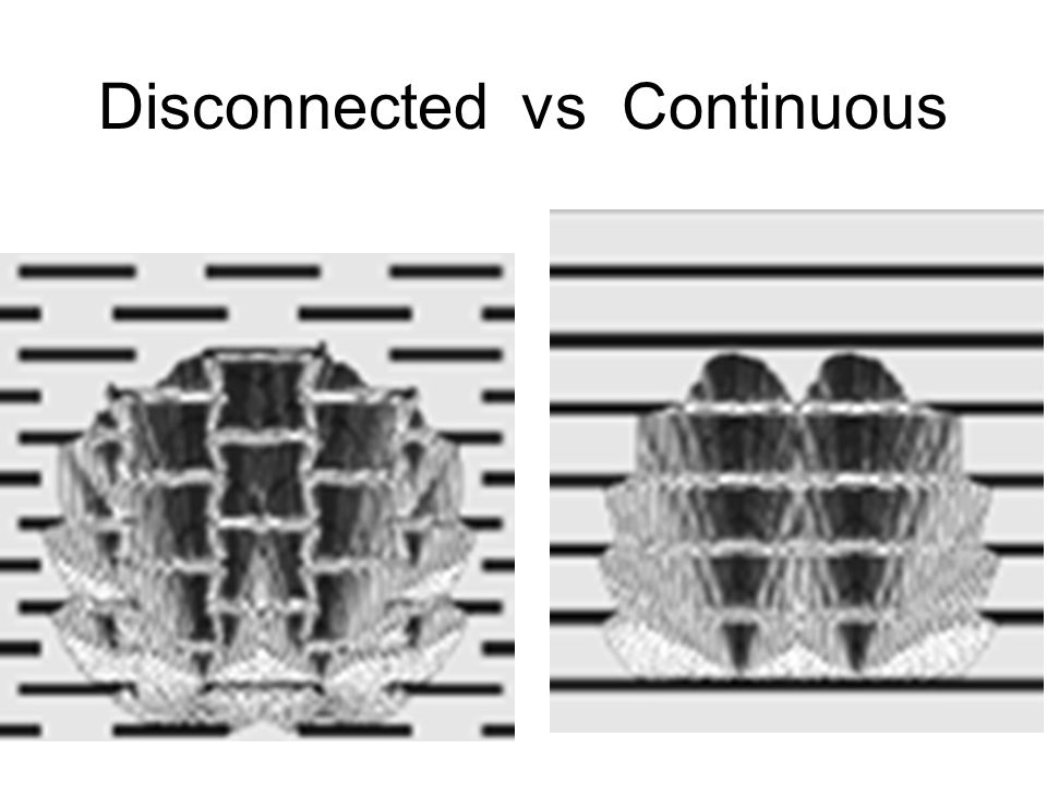 Disconnected vs Continuous