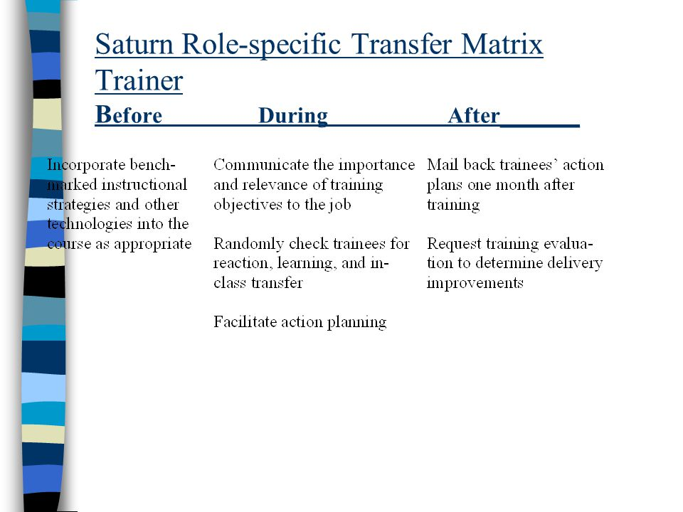 Saturn Role-specific Transfer Matrix Trainer B efore During After_______