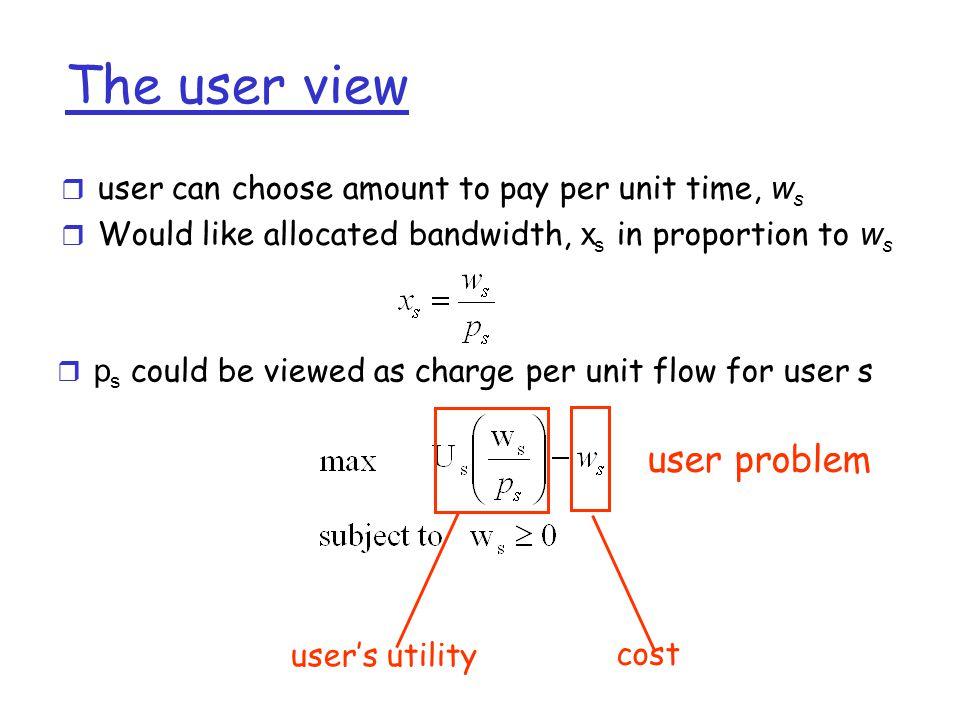 Model of Internet Reality xixi R li Congestion Control: max ∑ i U i (x i ), s.t.