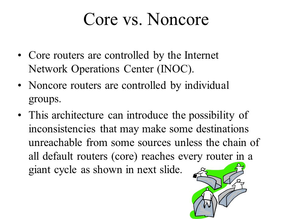 Core vs. Noncore Core routers are controlled by the Internet Network Operations Center (INOC).