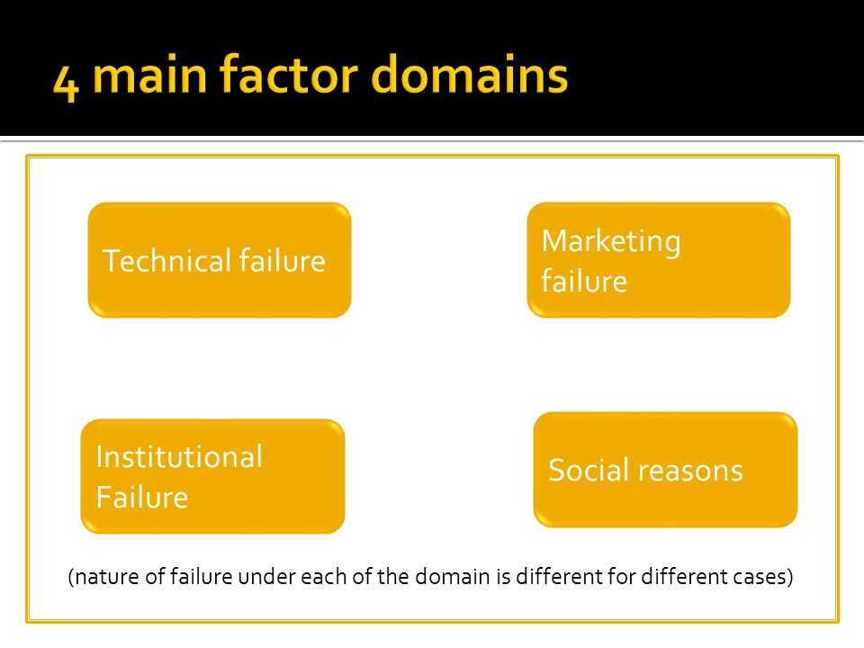 (nature of failure under each of the domain is different for different cases) Technical failure Social reasons Marketing failure Institutional Failure