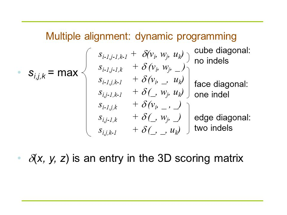 Multiple alignment: dynamic programming s i,j,k = max  (x, y, z) is an entry in the 3D scoring matrix s i-1,j-1,k-1 +  (v i, w j, u k ) s i-1,j-1,k +  (v i, w j, _ ) s i-1,j,k-1 +  (v i, _, u k ) s i,j-1,k-1 +  (_, w j, u k ) s i-1,j,k +  (v i, _, _) s i,j-1,k +  (_, w j, _) s i,j,k-1 +  (_, _, u k ) cube diagonal: no indels face diagonal: one indel edge diagonal: two indels