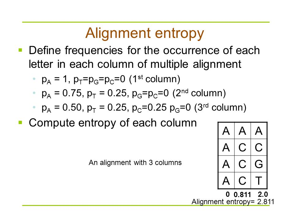 Alignment entropy  Define frequencies for the occurrence of each letter in each column of multiple alignment p A = 1, p T =p G =p C =0 (1 st column) p A = 0.75, p T = 0.25, p G =p C =0 (2 nd column) p A = 0.50, p T = 0.25, p C =0.25 p G =0 (3 rd column)  Compute entropy of each column AAA ACC ACG ACT An alignment with 3 columns 0 0.811 2.0 Alignment entropy= 2.811