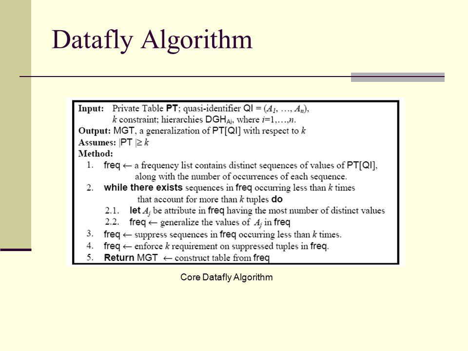 Datafly Algorithm Core Datafly Algorithm