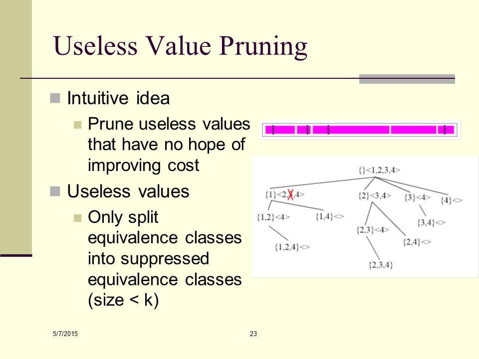 5/7/2015 23 Useless Value Pruning Intuitive idea Prune useless values that have no hope of improving cost Useless values Only split equivalence classes into suppressed equivalence classes (size < k)