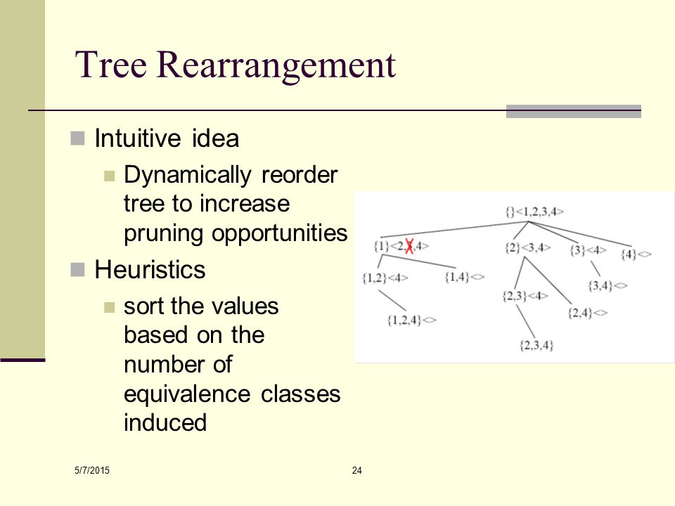 5/7/2015 24 Tree Rearrangement Intuitive idea Dynamically reorder tree to increase pruning opportunities Heuristics sort the values based on the number of equivalence classes induced
