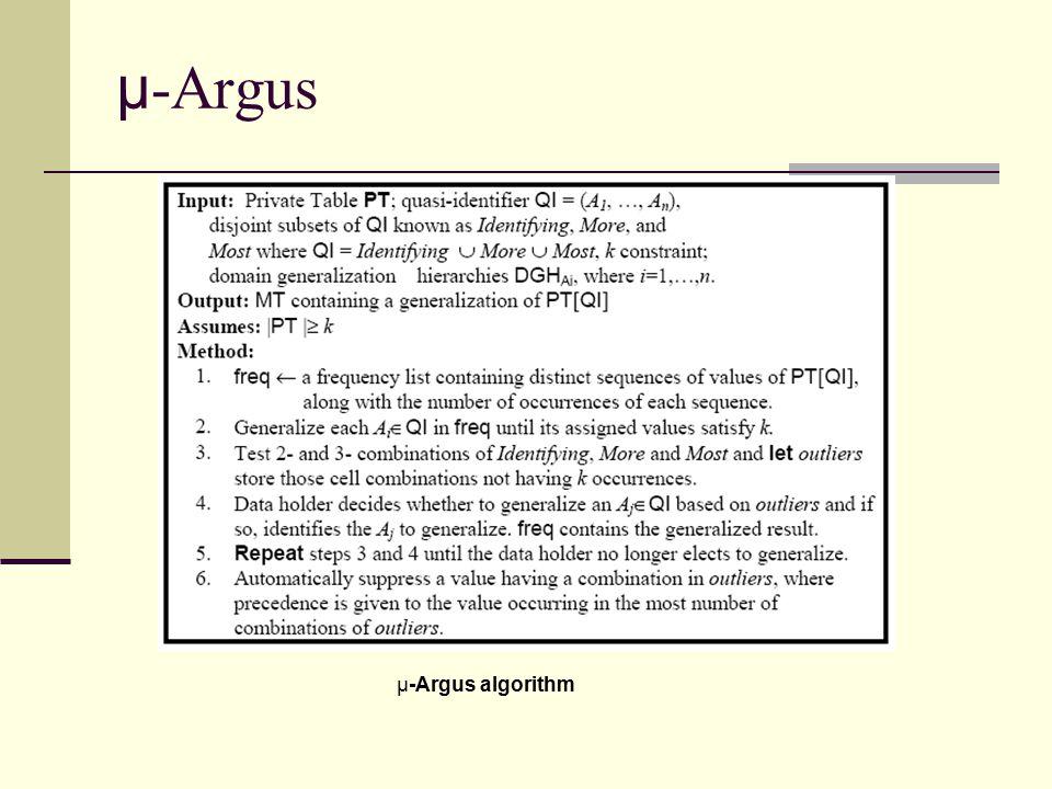 µ-Argus algorithm