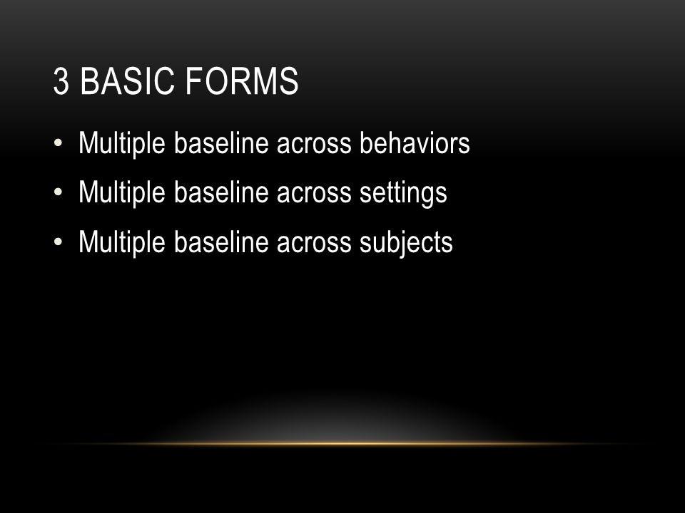 GENERAL DESIGN Baseline 1 Treatment 2 Baseline Baseline Treatment 3 Baseline Baseline Baseline Treatment
