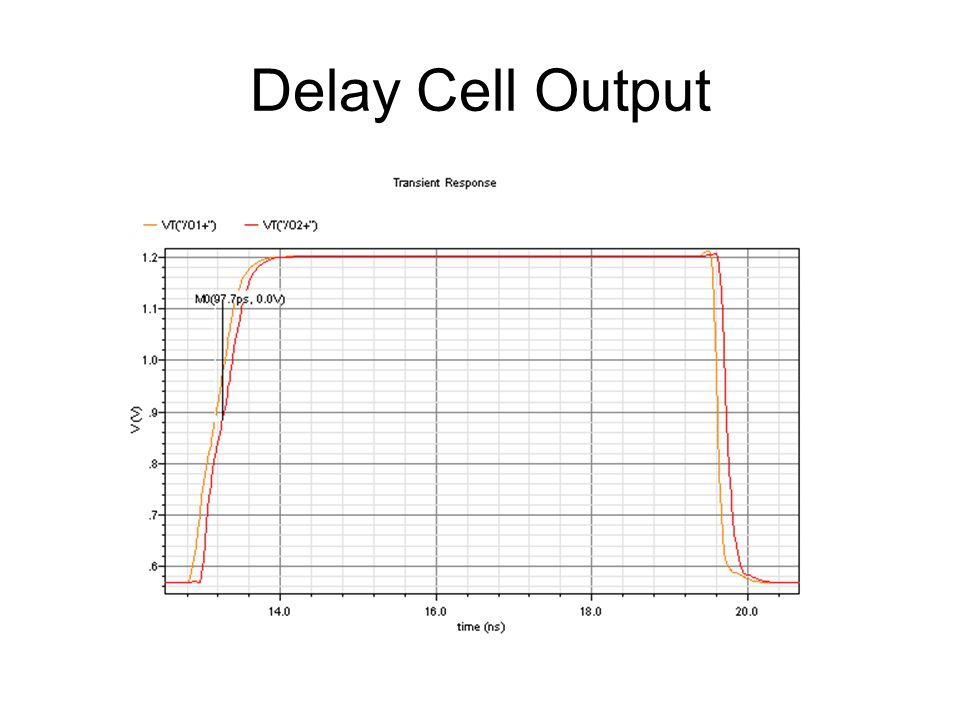 Delay Cell Output