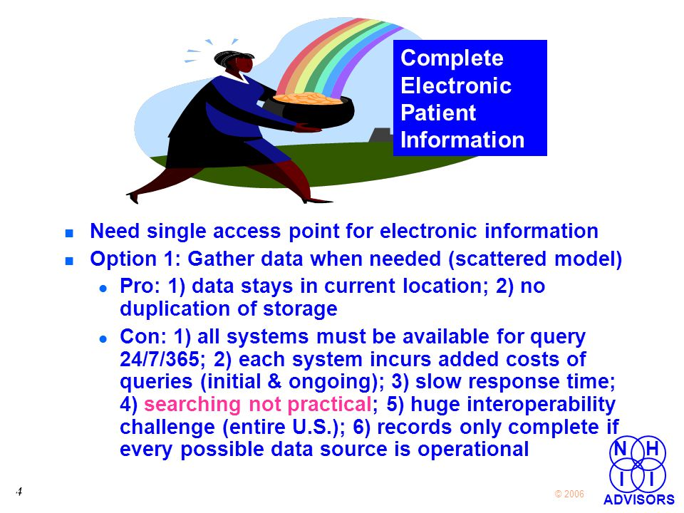 4 4 © 2006 NH I I ADVISORS Complete Electronic Patient Information n Need single access point for electronic information n Option 1: Gather data when needed (scattered model) l Pro: 1) data stays in current location; 2) no duplication of storage l Con: 1) all systems must be available for query 24/7/365; 2) each system incurs added costs of queries (initial & ongoing); 3) slow response time; 4) searching not practical; 5) huge interoperability challenge (entire U.S.); 6) records only complete if every possible data source is operational