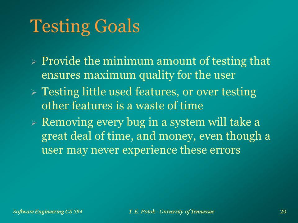 20 Software Engineering CS 594T. E.