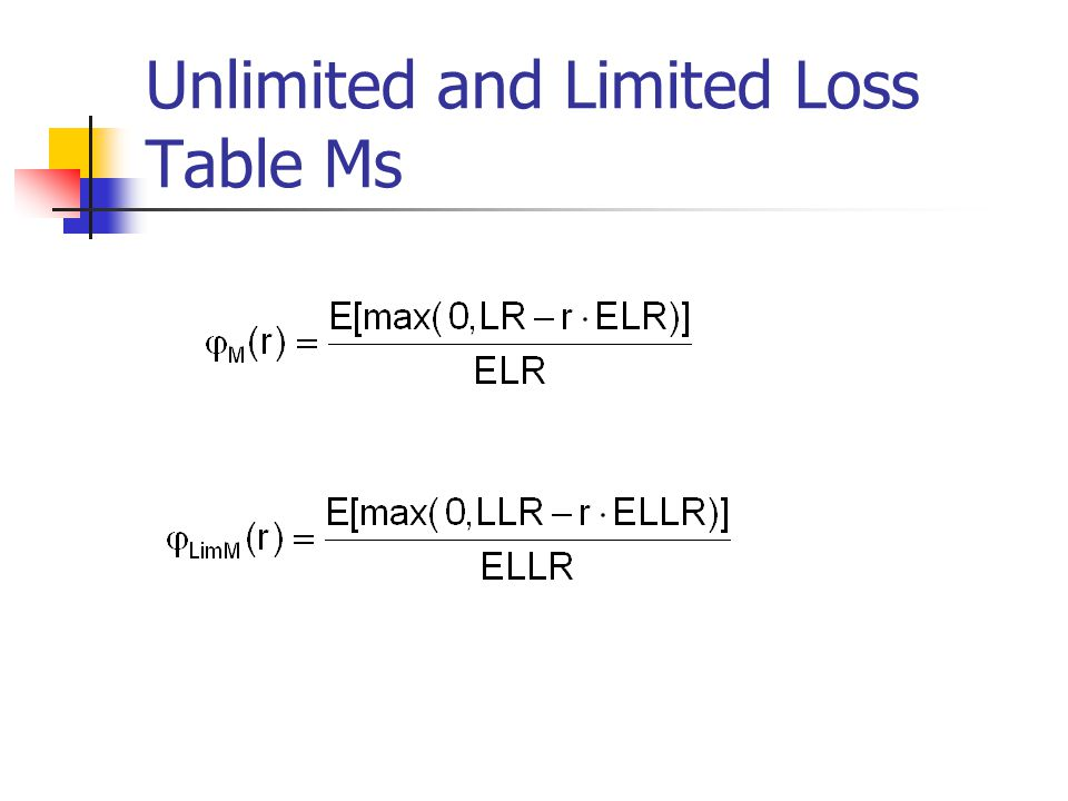 Unlimited and Limited Loss Table Ms