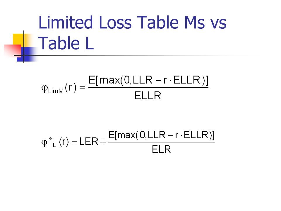 Limited Loss Table Ms vs Table L
