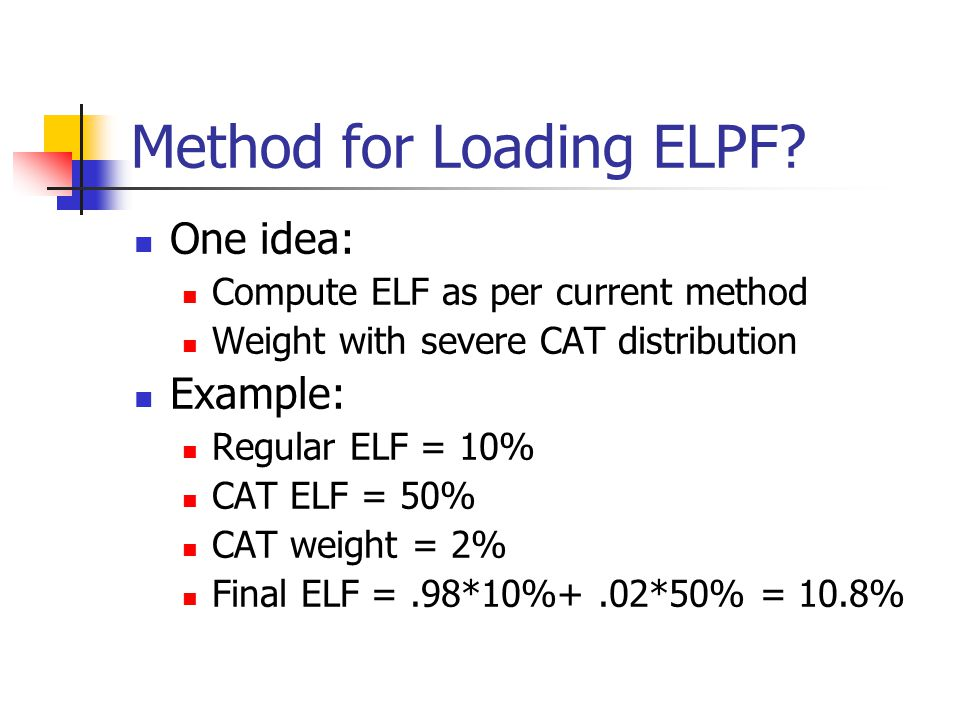 Method for Loading ELPF.