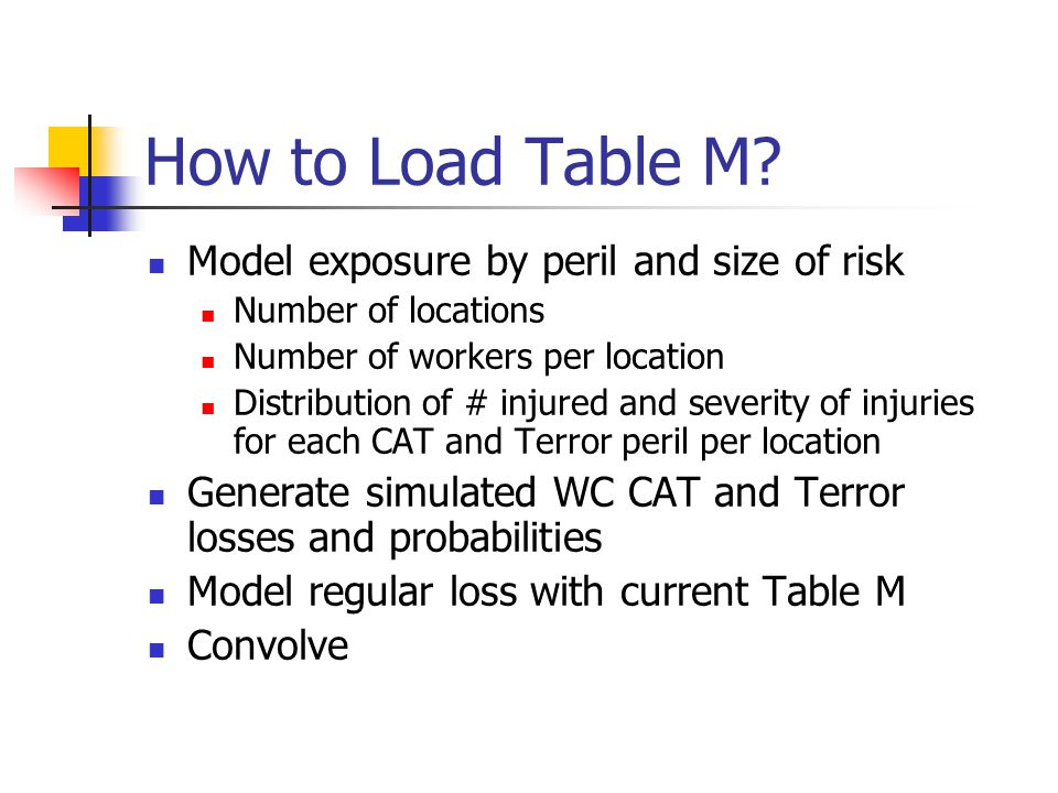 How to Load Table M.