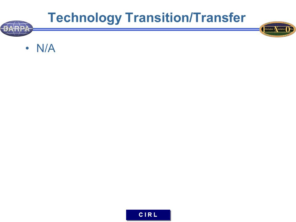 C I R L Technology Transition/Transfer N/A