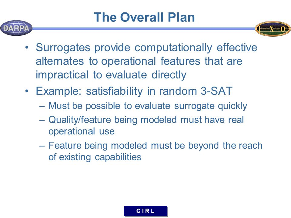 C I R L The Overall Plan Surrogates provide computationally effective alternates to operational features that are impractical to evaluate directly Exa