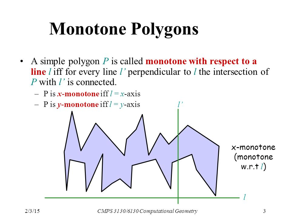 2/3/15CMPS 3130/6130 Computational Geometry3 Monotone Polygons A simple polygon P is called monotone with respect to a line l iff for every line l' perpendicular to l the intersection of P with l' is connected.
