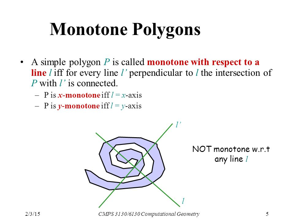 2/3/15CMPS 3130/6130 Computational Geometry5 Monotone Polygons A simple polygon P is called monotone with respect to a line l iff for every line l' perpendicular to l the intersection of P with l' is connected.