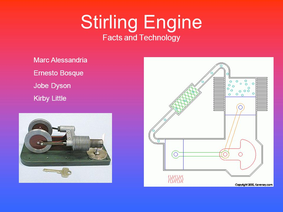 Stirling Engine Facts and Technology Marc Alessandria Ernesto Bosque Jobe Dyson Kirby Little