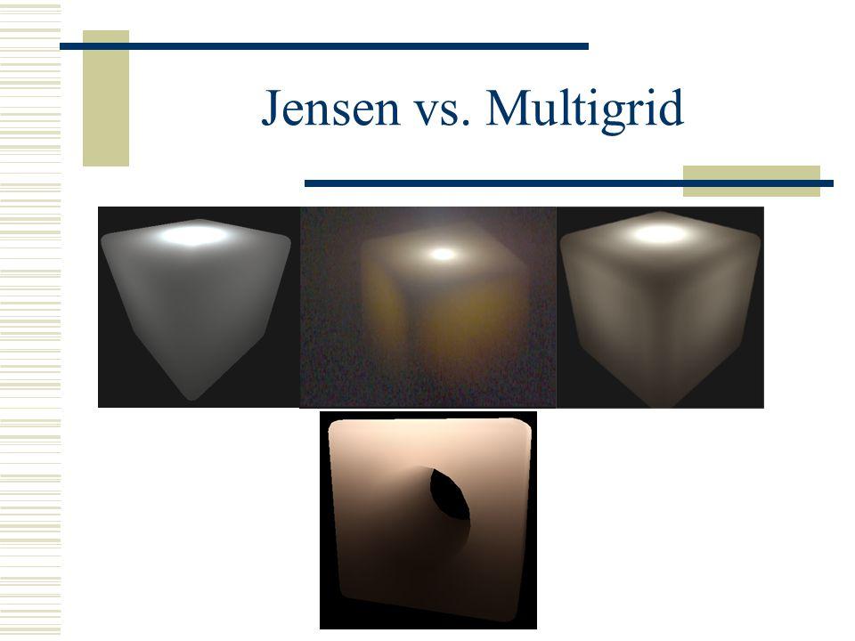 Jensen vs. Multigrid