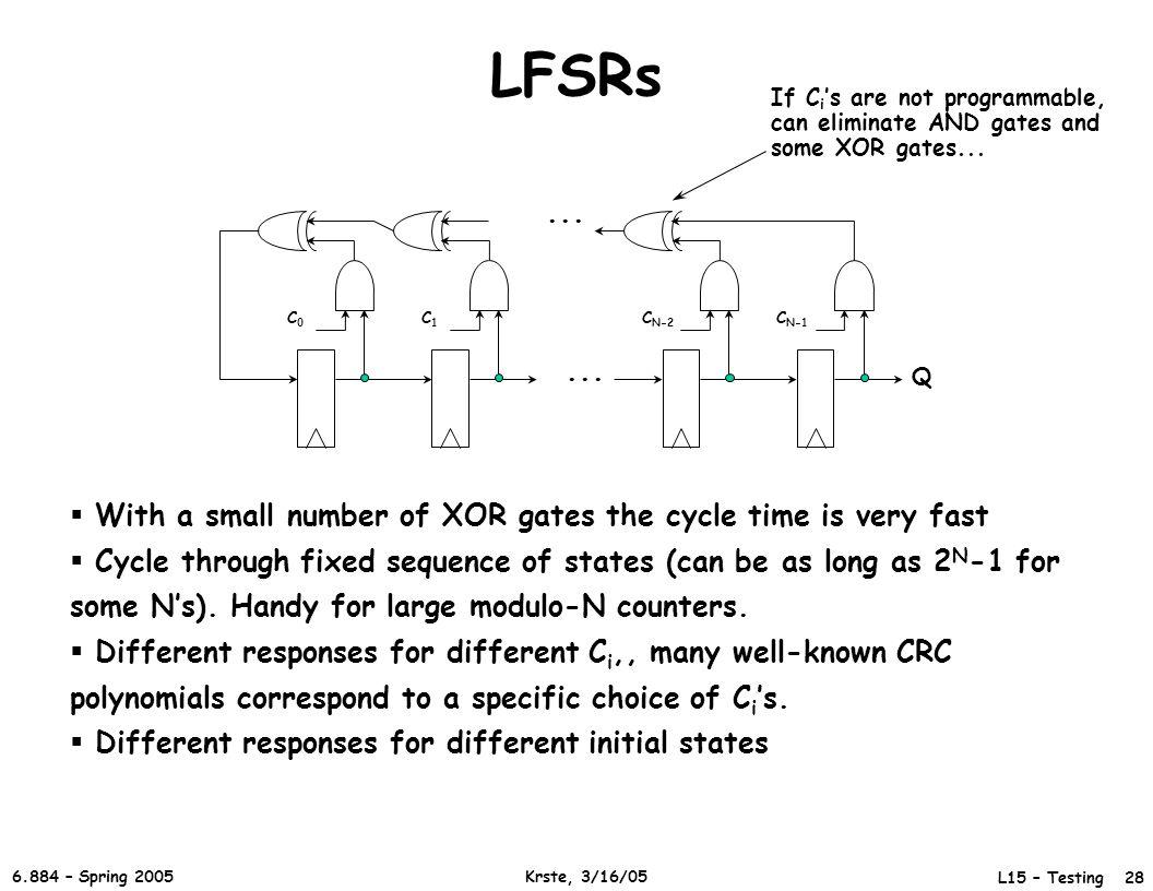 L15 – Testing 28 6.884 – Spring 2005 Krste, 3/16/05 C0C0 C1C1 C N-2 C N-1...