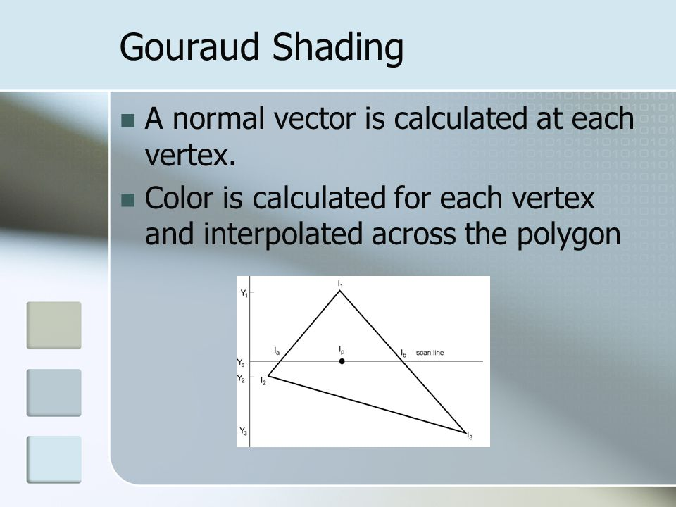Gouraud Shading A normal vector is calculated at each vertex. Color is calculated for each vertex and interpolated across the polygon