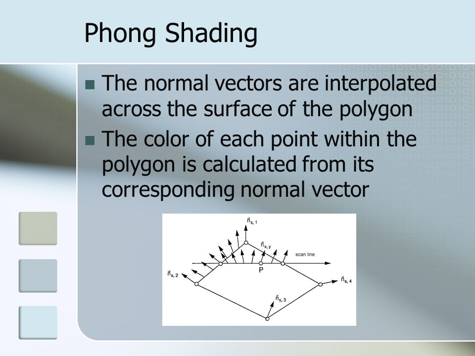 Phong Shading The normal vectors are interpolated across the surface of the polygon The color of each point within the polygon is calculated from its
