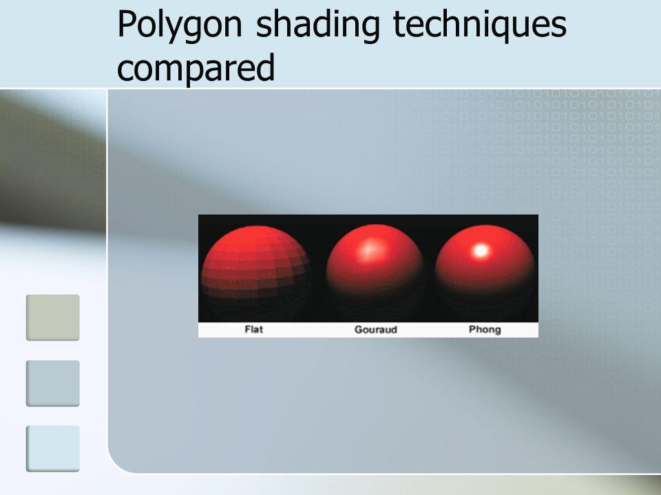 Polygon shading techniques compared
