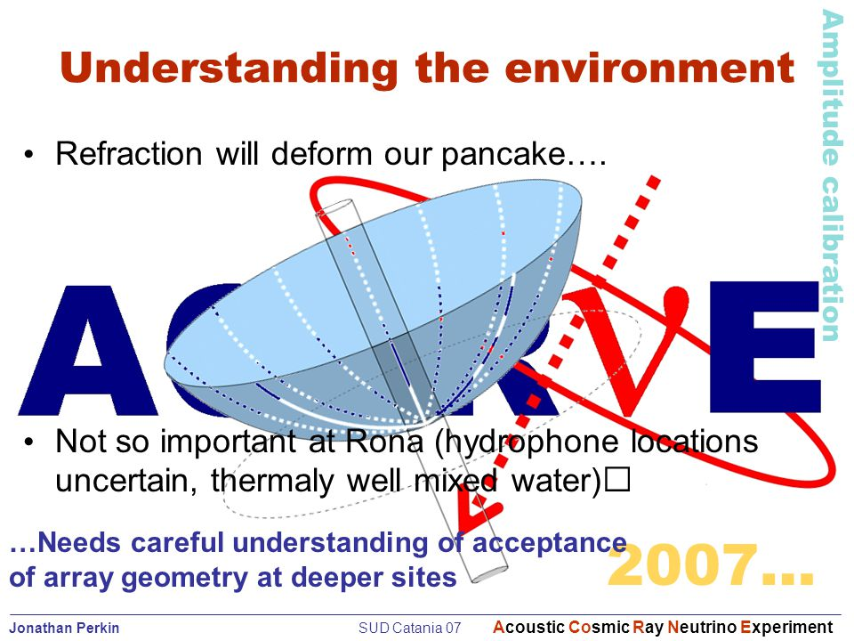 Jonathan Perkin SUD Catania 07 Acoustic Cosmic Ray Neutrino Experiment Amplitude calibration 2007… Understanding the environment …Needs careful understanding of acceptance of array geometry at deeper sites Refraction will deform our pancake….