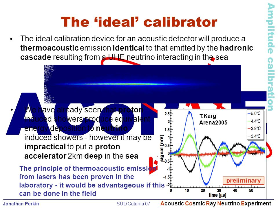 Jonathan Perkin SUD Catania 07 Acoustic Cosmic Ray Neutrino Experiment Amplitude calibration 2007… Calibration with lasers.
