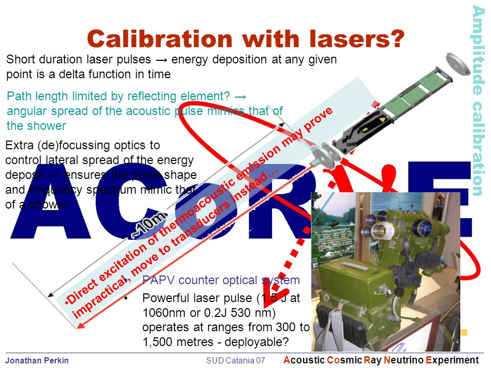 Jonathan Perkin SUD Catania 07 Acoustic Cosmic Ray Neutrino Experiment Amplitude calibration 2007… Calibration with lasers.