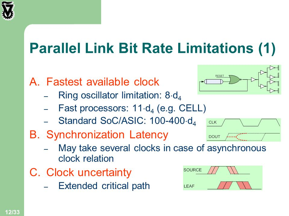 12/33 Parallel Link Bit Rate Limitations (1) A.Fastest available clock – Ring oscillator limitation: 8  d 4 – Fast processors: 11  d 4 (e.g.