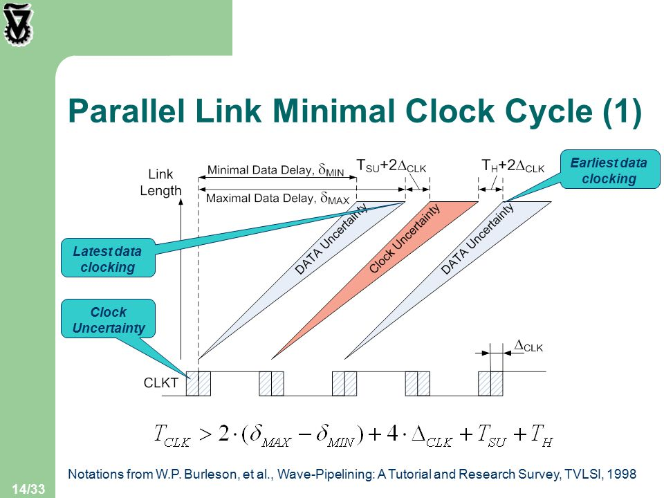 14/33 Parallel Link Minimal Clock Cycle (1) Notations from W.P.