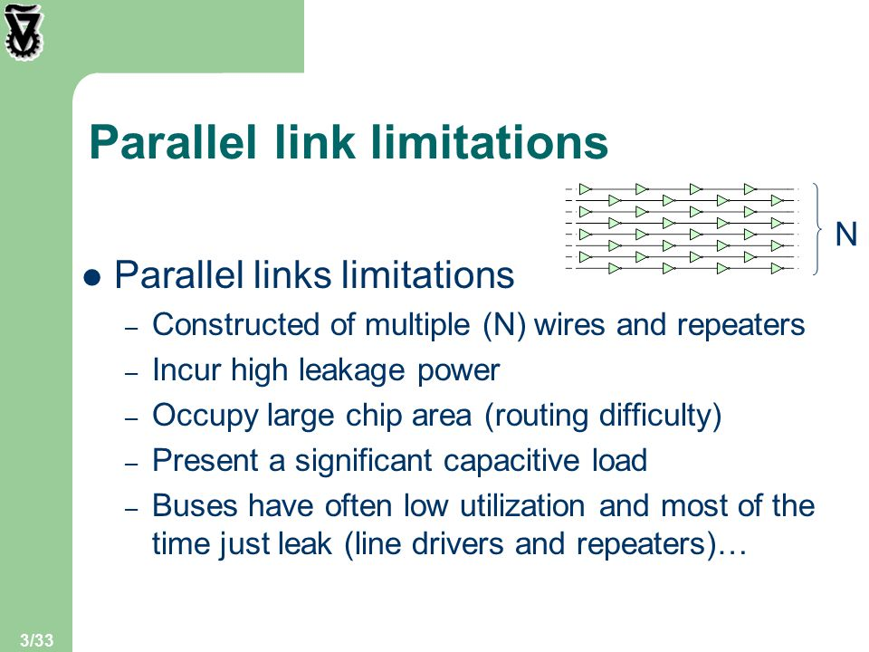 3/33 Parallel link limitations Parallel links limitations – Constructed of multiple (N) wires and repeaters – Incur high leakage power – Occupy large chip area (routing difficulty) – Present a significant capacitive load – Buses have often low utilization and most of the time just leak (line drivers and repeaters)… N