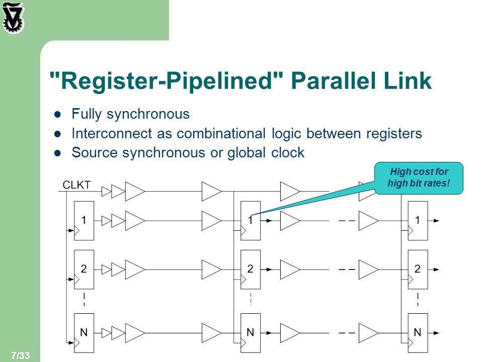 8/33 Wave-Pipelined Parallel Link  Bit rate is limited by relative skew of the link wires