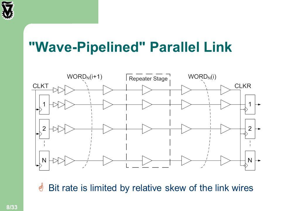 39/33 Wave-Pipelined Link vs.