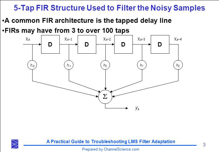 A Practical Guide to Troubleshooting LMS Filter Adaptation 3 Prepared by ChannelScience.com 5-Tap FIR Structure Used to Filter the Noisy Samples A common FIR architecture is the tapped delay line FIRs may have from 3 to over 100 taps DDDD h -2 h -1 h0h0 h1h1 h2h2           yy