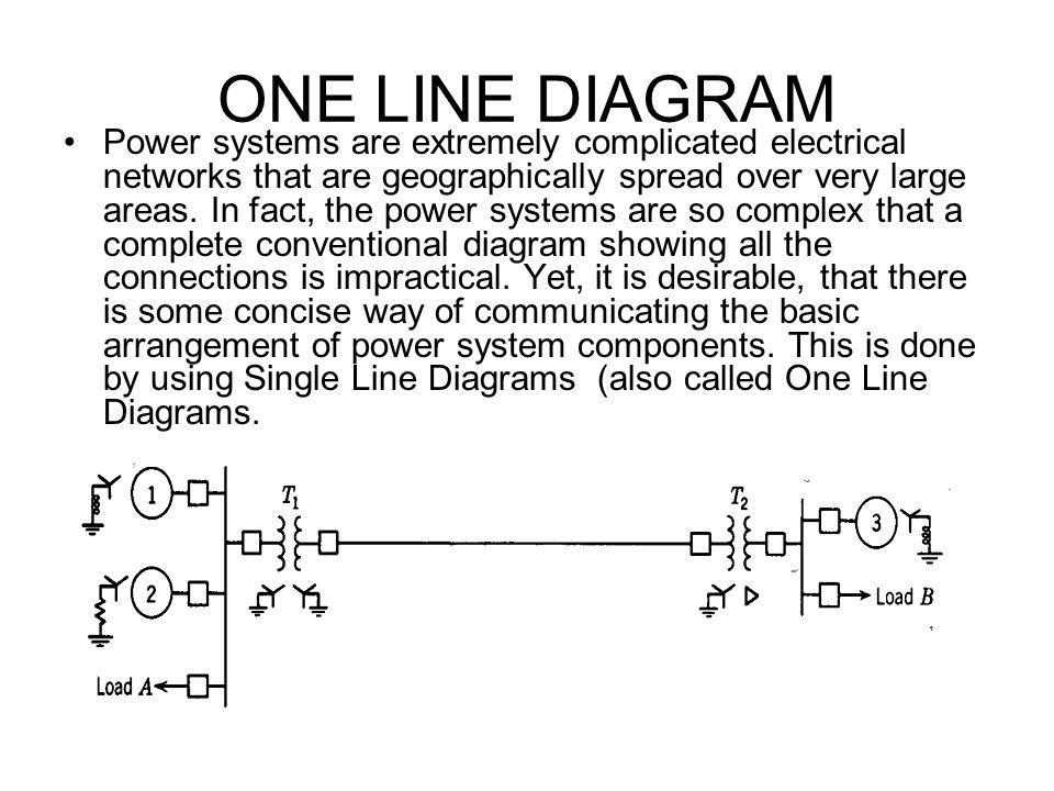 ONE LINE DIAGRAM Power systems are extremely complicated electrical networks that are geographically spread over very large areas.