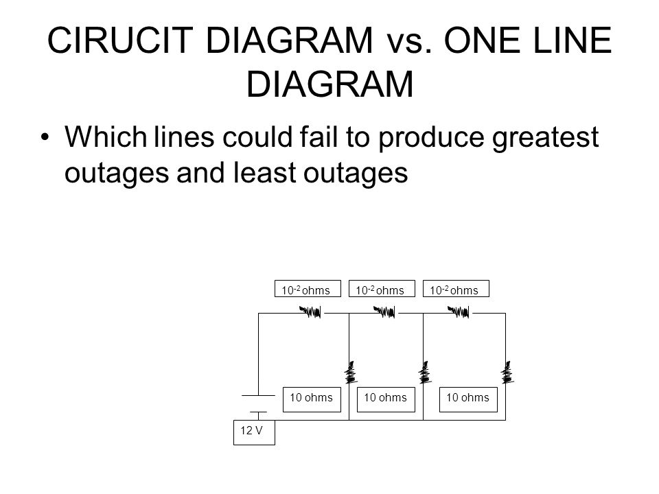 CIRUCIT DIAGRAM vs.