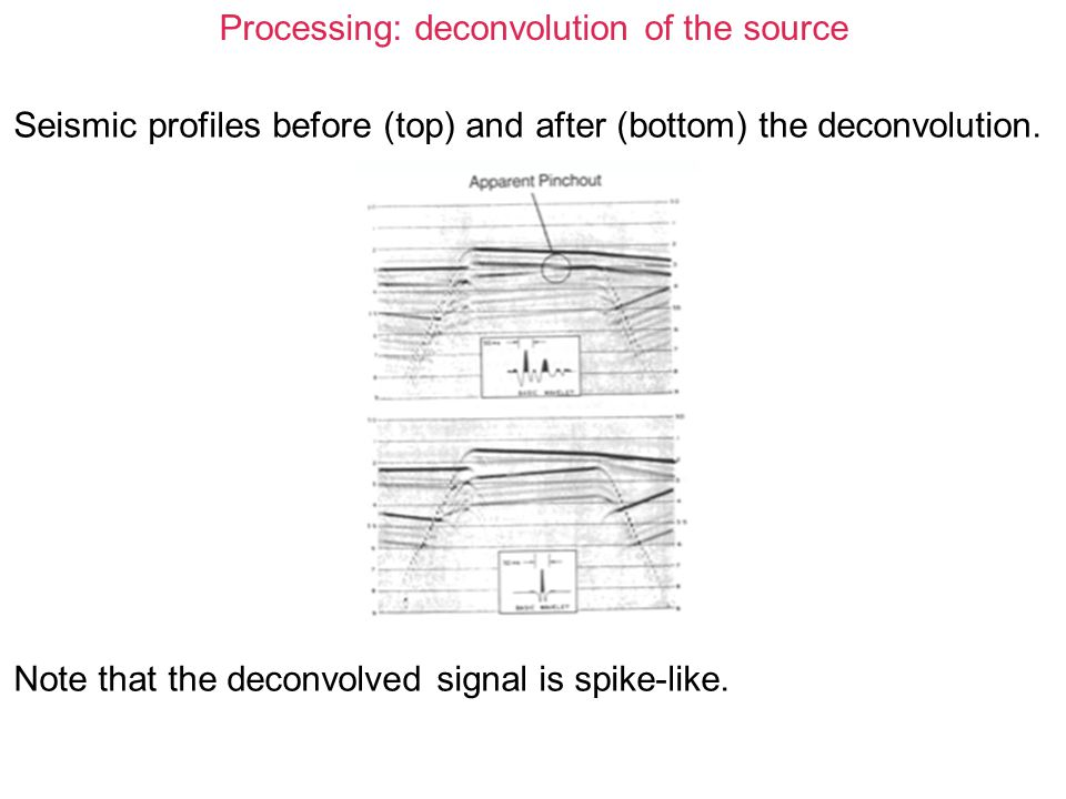 Processing: deconvolution of the source Seismic profiles before (top) and after (bottom) the deconvolution. Note that the deconvolved signal is spike-