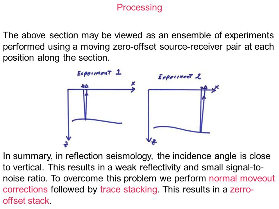 Processing The above section may be viewed as an ensemble of experiments performed using a moving zero-offset source-receiver pair at each position al