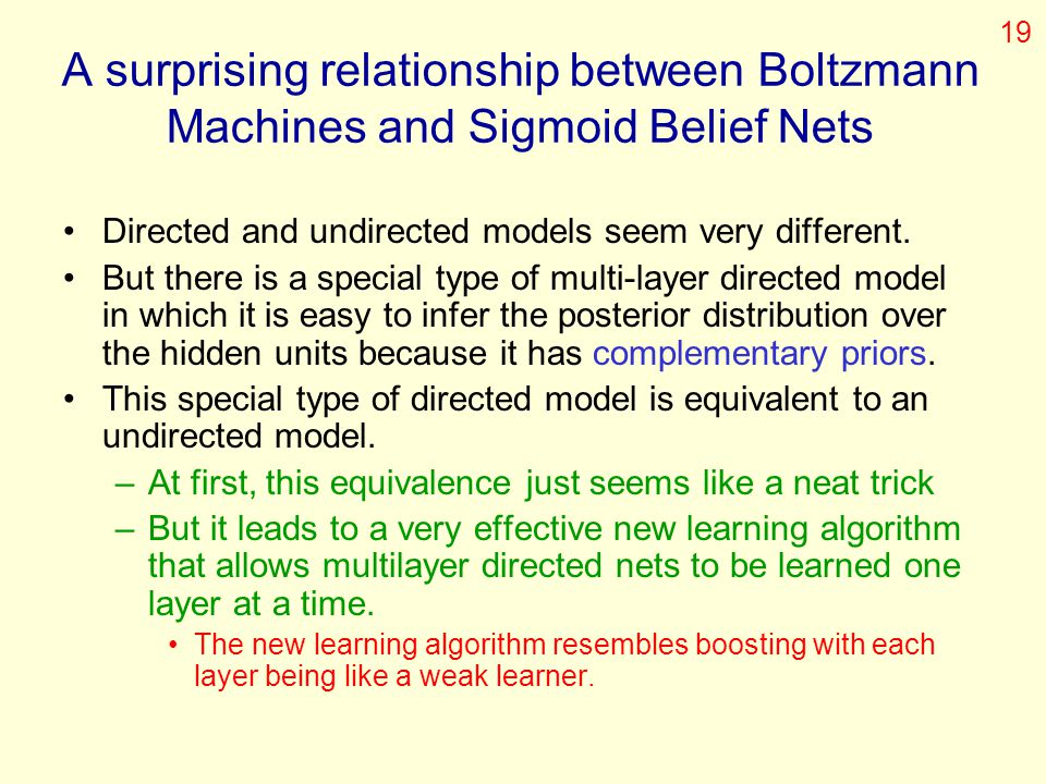 A surprising relationship between Boltzmann Machines and Sigmoid Belief Nets Directed and undirected models seem very different. But there is a specia