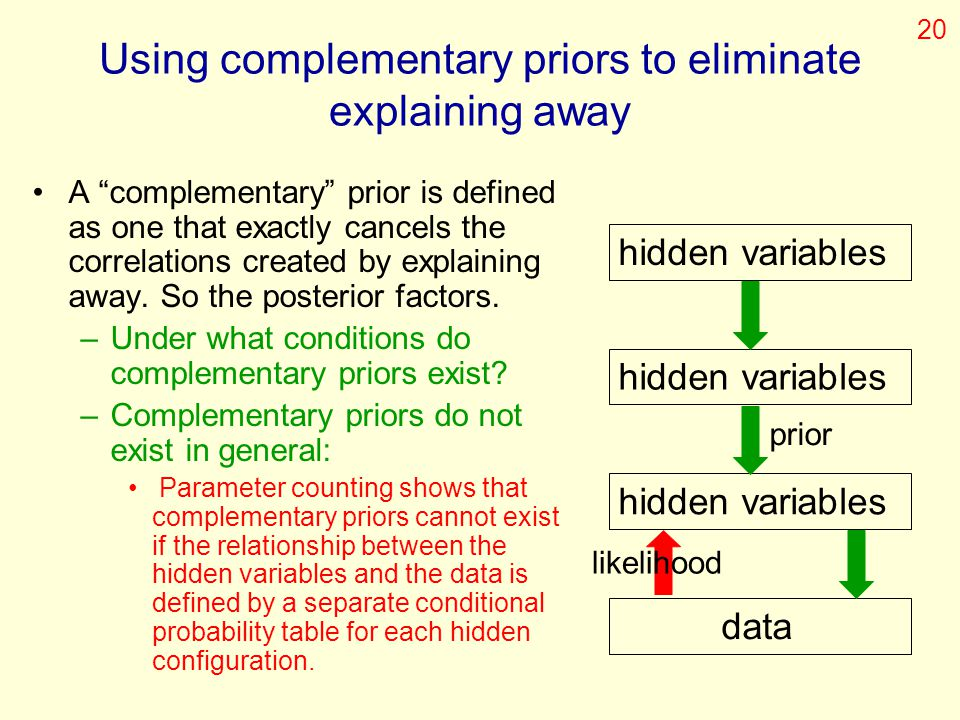 """Using complementary priors to eliminate explaining away A """"complementary"""" prior is defined as one that exactly cancels the correlations created by exp"""