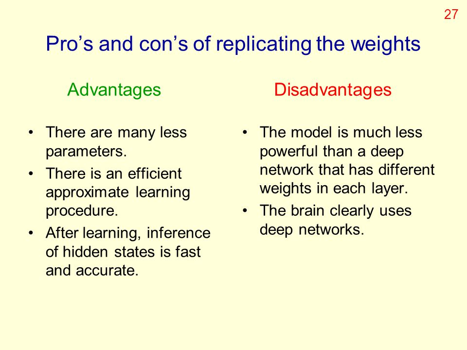 Pro's and con's of replicating the weights There are many less parameters. There is an efficient approximate learning procedure. After learning, infer