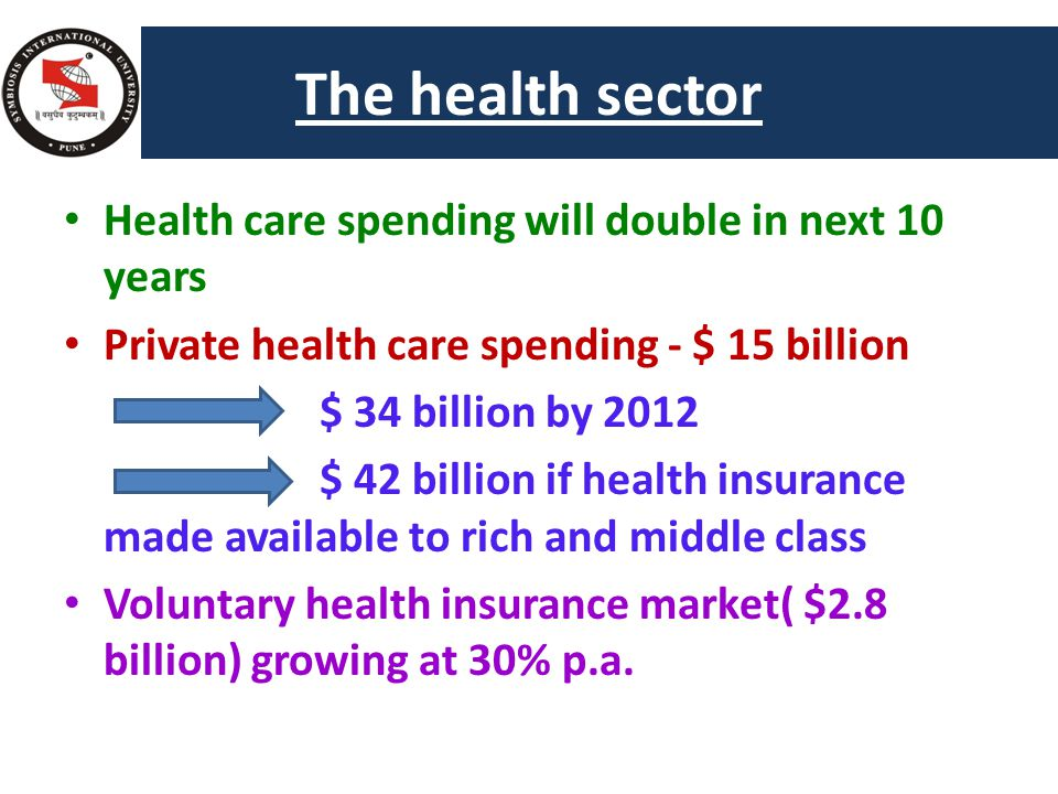 Health care spending will double in next 10 years Private health care spending - $ 15 billion $ 34 billion by 2012 $ 42 billion if health insurance made available to rich and middle class Voluntary health insurance market( $2.8 billion) growing at 30% p.a.