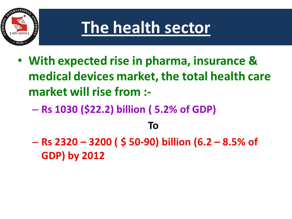 With expected rise in pharma, insurance & medical devices market, the total health care market will rise from :- – Rs 1030 ($22.2) billion ( 5.2% of GDP) To – Rs 2320 – 3200 ( $ 50-90) billion (6.2 – 8.5% of GDP) by 2012 The health sector