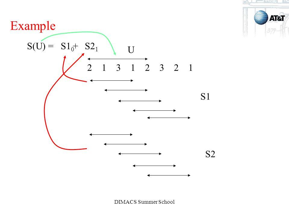 DIMACS Summer School Example 2 1 3 1 2 3 2 1 S2 S1 S1 0 +S2 1 S(U) = U